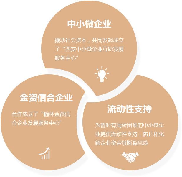 中小微企业.jpg